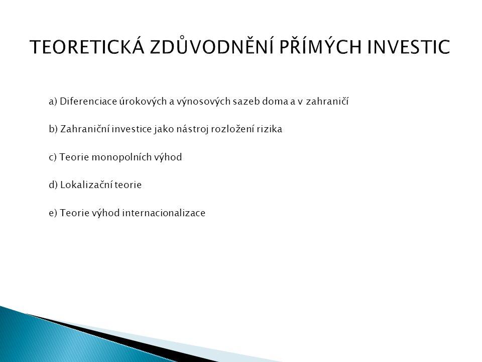 TEORETICKÁ ZDŮVODNĚNÍ PŘÍMÝCH INVESTIC a) Diferenciace úrokových a výnosových sazeb doma a v zahraničí b) Zahraniční investice jako nástroj rozložení