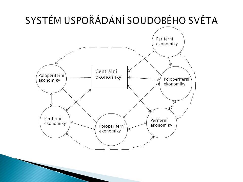 Teorie životního cyklu - inovační fáze cyklu - růstová fáze cyklu - standardizační fáze cyklu