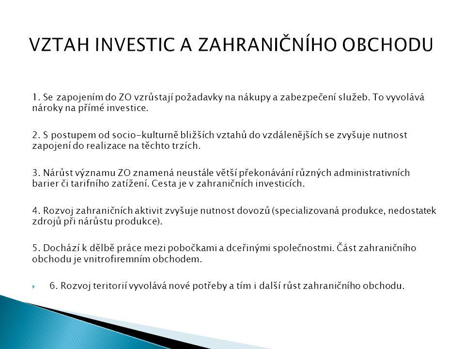 VZTAH INVESTIC A ZAHRANIČNÍHO OBCHODU 1. Se zapojením do ZO vzrůstají požadavky na nákupy a zabezpečení služeb. To vyvolává nároky na přímé investice.