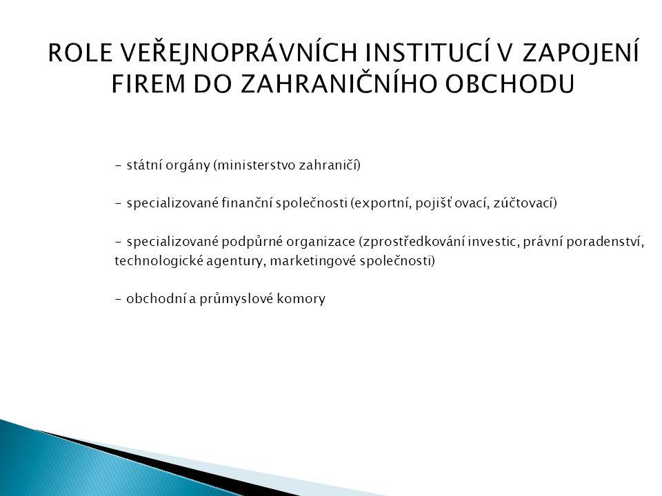 ROLE VEŘEJNOPRÁVNÍCH INSTITUCÍ V ZAPOJENÍ FIREM DO ZAHRANIČNÍHO OBCHODU - státní orgány (ministerstvo zahraničí) - specializované finanční společnosti