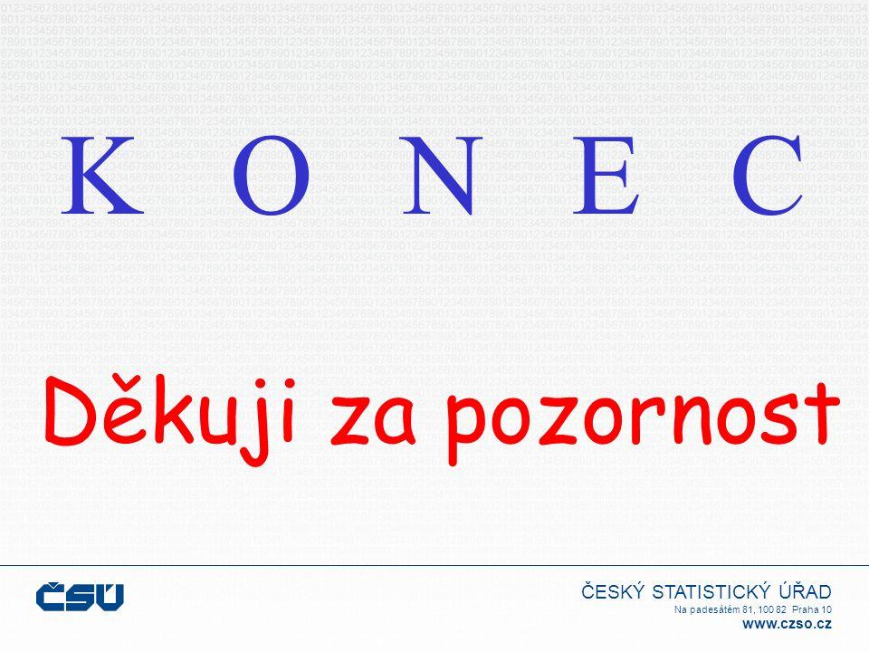 ČESKÝ STATISTICKÝ ÚŘAD Na padesátém 81, 100 82 Praha 10 www.czso.cz Děkuji za pozornost