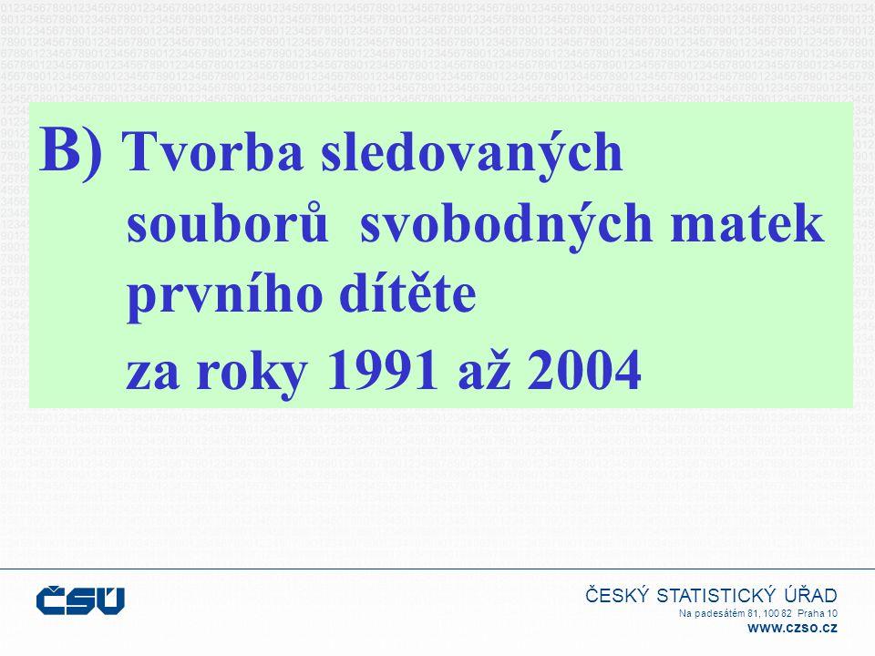 ČESKÝ STATISTICKÝ ÚŘAD Na padesátém 81, 100 82 Praha 10 www.czso.cz