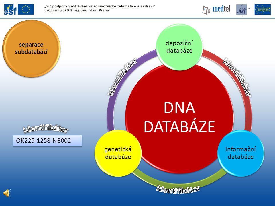 DNA DATABÁZE depoziční databáze informační databáze genetická databáze separace subdatabází OK225-1258-NB002