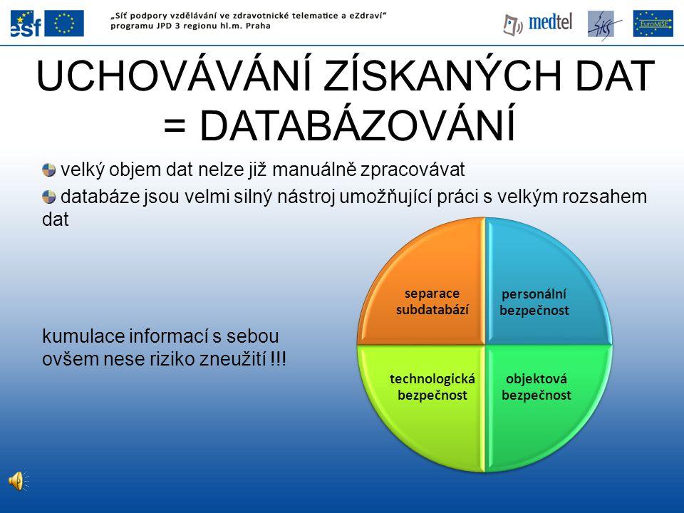 UCHOVÁVÁNÍ ZÍSKANÝCH DAT = DATABÁZOVÁNÍ velký objem dat nelze již manuálně zpracovávat databáze jsou velmi silný nástroj umožňující práci s velkým roz