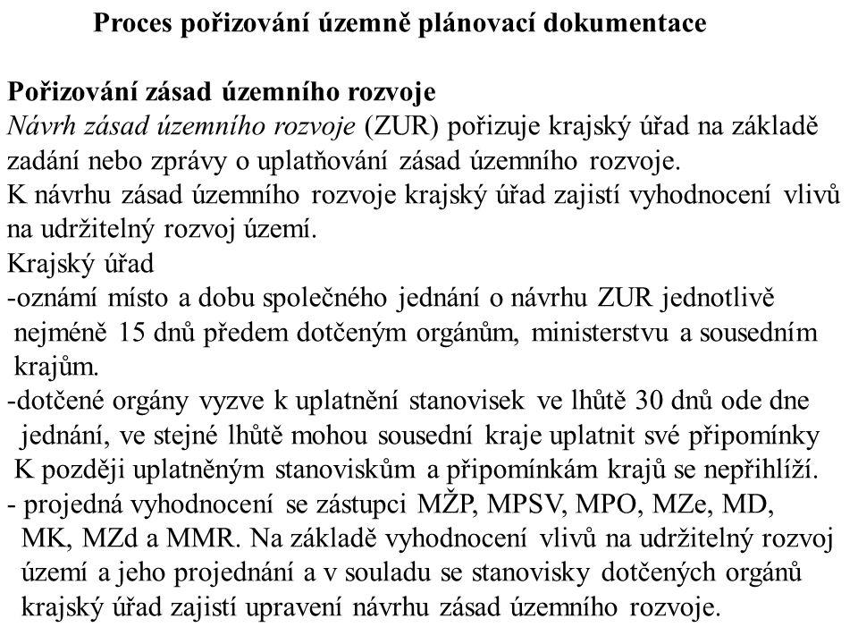 Proces pořizování územně plánovací dokumentace Pořizování zásad územního rozvoje Návrh zásad územního rozvoje (ZUR) pořizuje krajský úřad na základě z