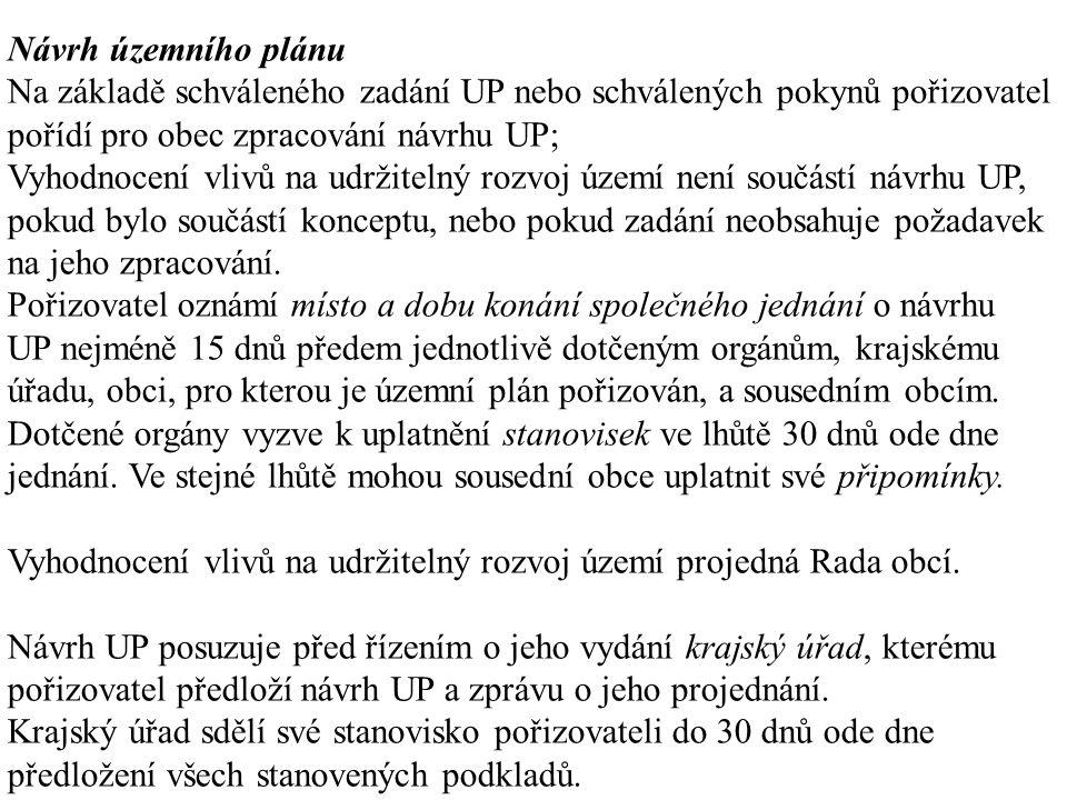 Návrh územního plánu Na základě schváleného zadání UP nebo schválených pokynů pořizovatel pořídí pro obec zpracování návrhu UP; Vyhodnocení vlivů na u