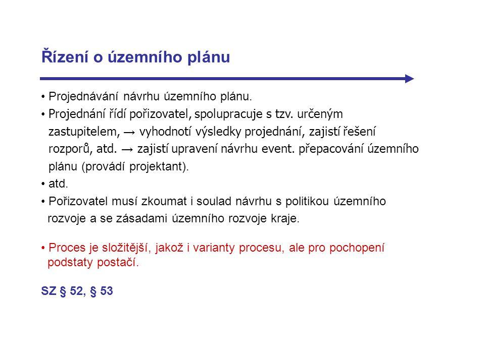 Řízení o územního plánu Projednávání návrhu územního plánu. Projednání řídí pořizovatel, spolupracuje s tzv. určeným zastupitelem, → vyhodnotí výsledk