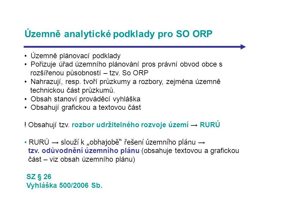 Územně analytické podklady pro SO ORP Územně plánovací podklady Pořizuje úřad územního plánování pros právní obvod obce s rozšířenou působností – tzv.