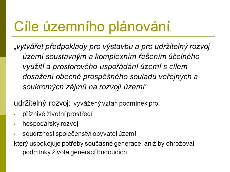 Úkoly územního plánování  zjišťovat a posuzovat stav území, jeho přírodní,...