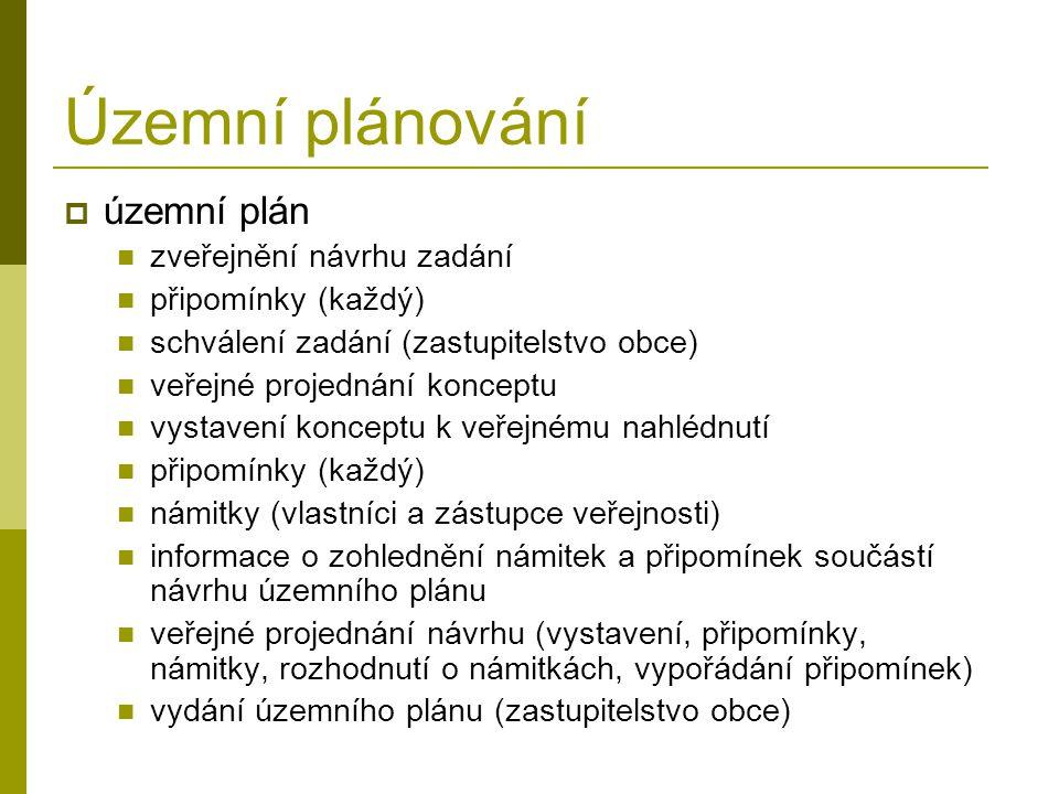 Územní plánování  územní plán zveřejnění návrhu zadání připomínky (každý) schválení zadání (zastupitelstvo obce) veřejné projednání konceptu vystaven