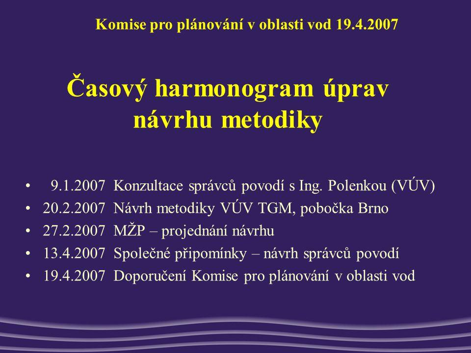 Časový harmonogram úprav návrhu metodiky 9.1.2007 Konzultace správců povodí s Ing.