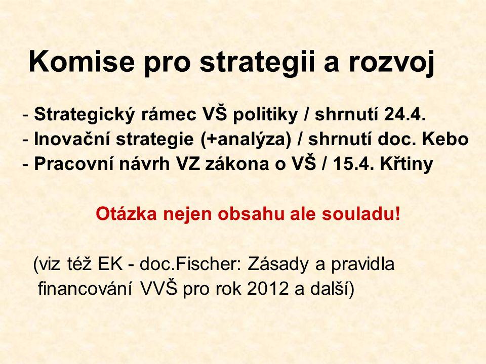 Komise pro strategii a rozvoj - Strategický rámec VŠ politiky / shrnutí 24.4.