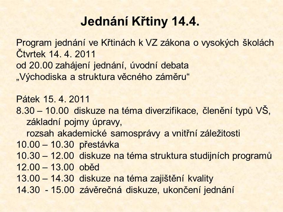 Jednání Křtiny 14.4. Program jednání ve Křtinách k VZ zákona o vysokých školách Čtvrtek 14.