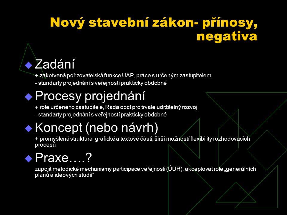 Nový stavební zákon- přínosy, negativa  Zadání + zakotvená pořizovatelská funkce UAP, práce s určeným zastupitelem - standarty projednání s veřejnost