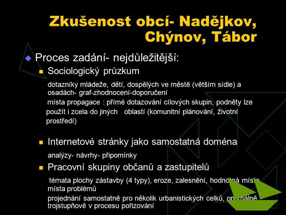 Zkušenost obcí- Nadějkov, Chýnov, Tábor  Proces zadání- nejdůležitější: Sociologický průzkum dotazníky mládeže, dětí, dospělých ve městě (větším sídl
