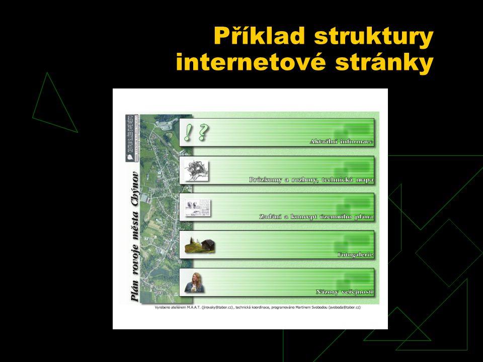 Příklad struktury internetové stránky