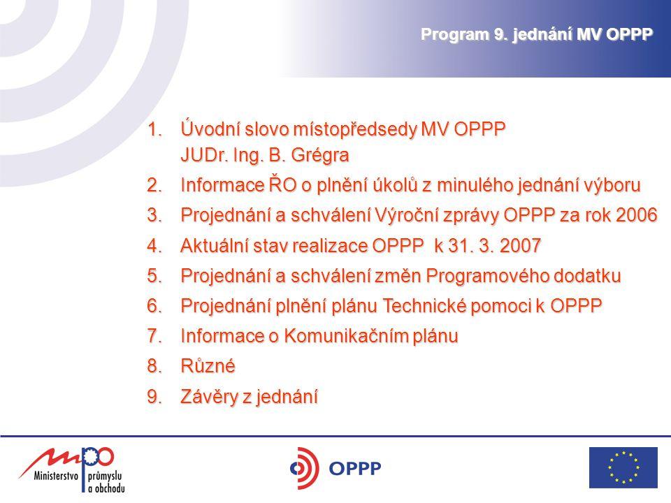 Program 9. jednání MV OPPP 1.Úvodní slovo místopředsedy MV OPPP JUDr. Ing. B. Grégra 2.Informace ŘO o plnění úkolů z minulého jednání výboru 3.Projedn