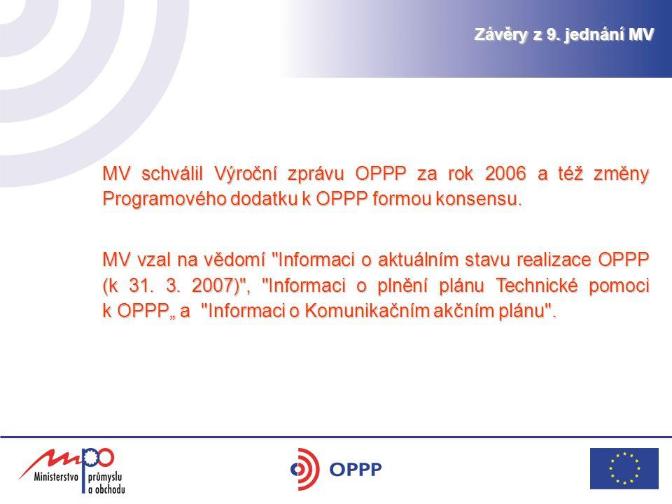 Závěry z 9. jednání MV MV schválil Výroční zprávu OPPP za rok 2006 a též změny Programového dodatku k OPPP formou konsensu. MV vzal na vědomí