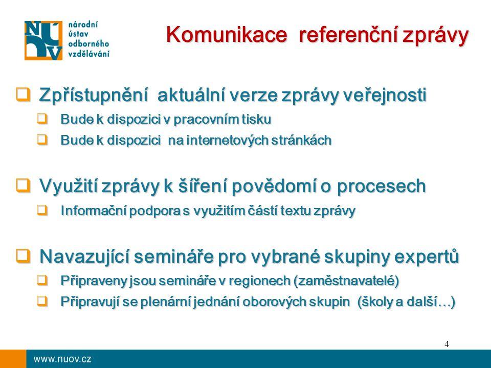 4 Komunikace referenční zprávy  Zpřístupnění aktuální verze zprávy veřejnosti  Bude k dispozici v pracovním tisku  Bude k dispozici na internetových stránkách  Využití zprávy k šíření povědomí o procesech  Informační podpora s využitím částí textu zprávy  Navazující semináře pro vybrané skupiny expertů  Připraveny jsou semináře v regionech (zaměstnavatelé)  Připravují se plenární jednání oborových skupin (školy a další…)