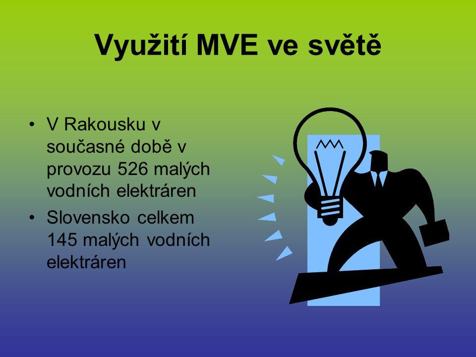 Využití MVE ve světě V Rakousku v současné době v provozu 526 malých vodních elektráren Slovensko celkem 145 malých vodních elektráren