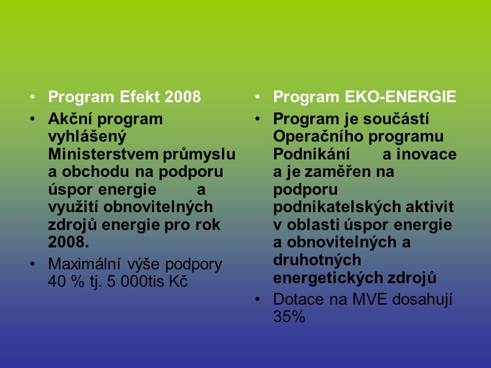 Program Efekt 2008 Akční program vyhlášený Ministerstvem průmyslu a obchodu na podporu úspor energie a využití obnovitelných zdrojů energie pro rok 20