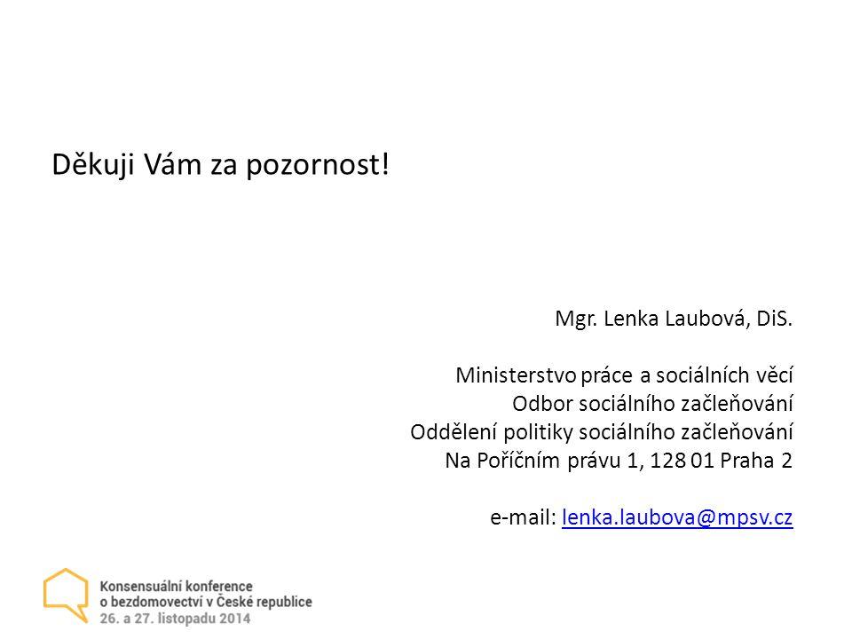 Děkuji Vám za pozornost. Mgr. Lenka Laubová, DiS.
