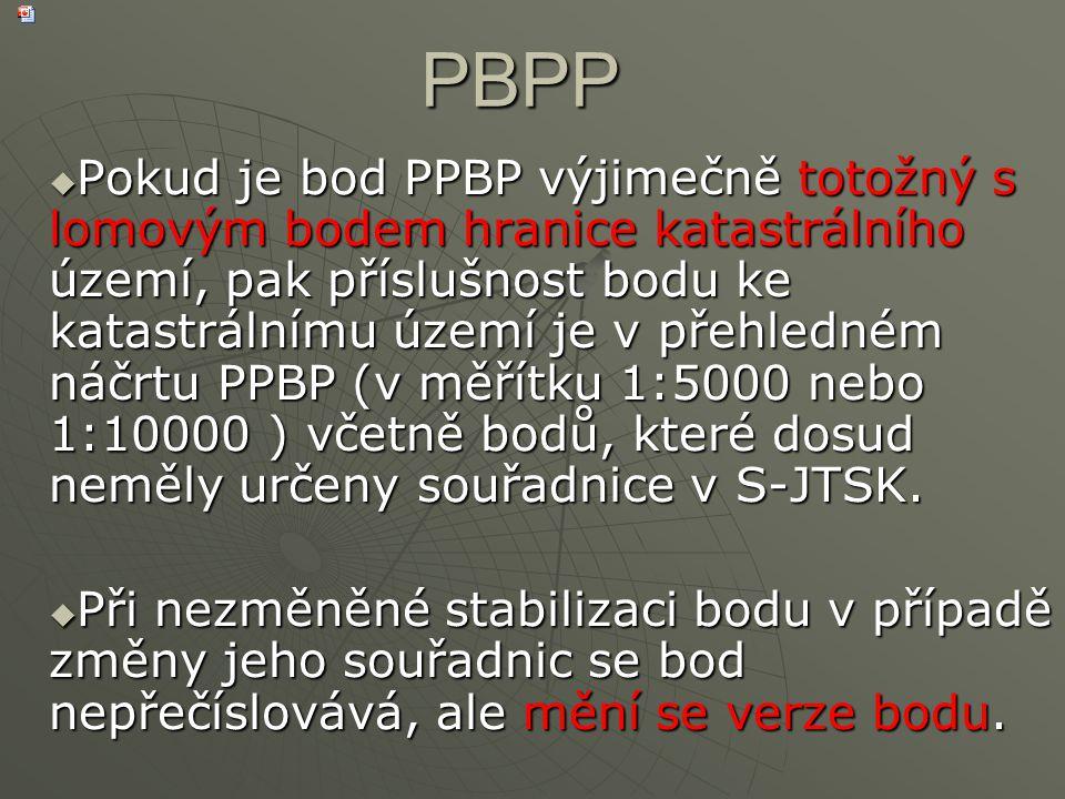 VÝPOČET SOUŘADNIC BODŮ PBPP  Při určení bodů PPBP plošnými sítěmi, analytickou aerotriangulací a pomocí GPS se použije k výpočtu souřadnic bodů metody nejmenších čtverců s vyrovnáním (MNČ).