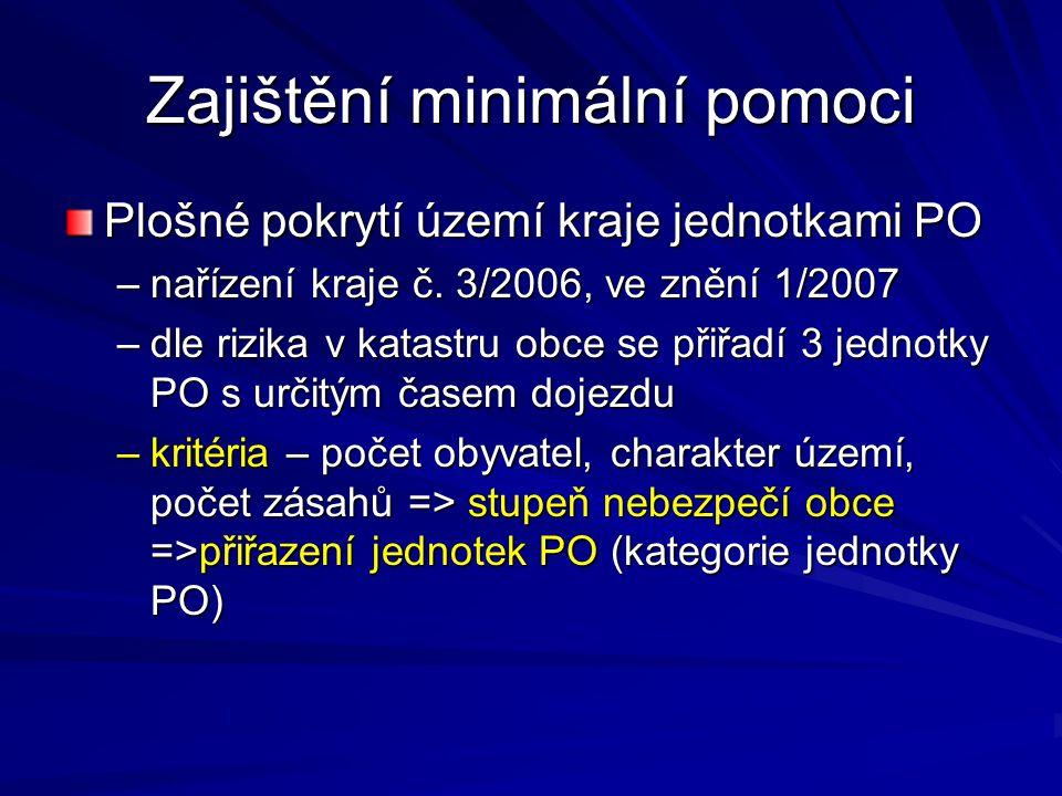 Zajištění minimální pomoci Plošné pokrytí území kraje jednotkami PO –nařízení kraje č. 3/2006, ve znění 1/2007 –dle rizika v katastru obce se přiřadí