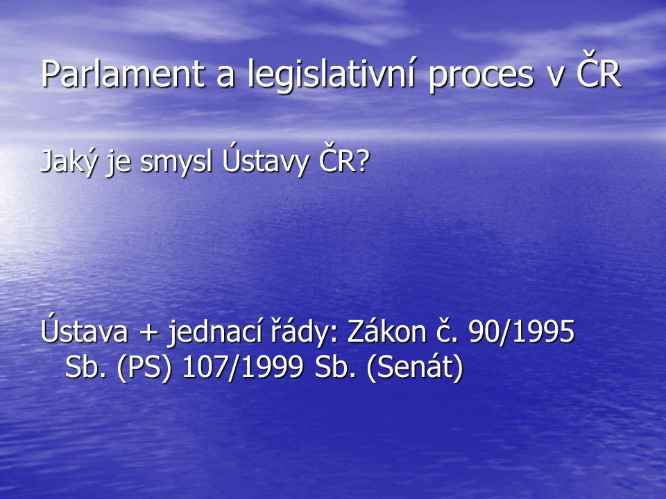 Parlament a legislativní proces v ČR Jaký je smysl Ústavy ČR? Ústava + jednací řády: Zákon č. 90/1995 Sb. (PS) 107/1999 Sb. (Senát)