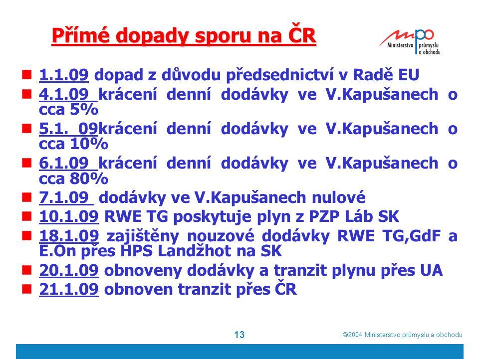 2004  Ministerstvo průmyslu a obchodu 13 Přímé dopady sporu na ČR 1.1.09 dopad z důvodu předsednictví v Radě EU 4.1.09 krácení denní dodávky ve V.Kapušanech o cca 5% 5.1.