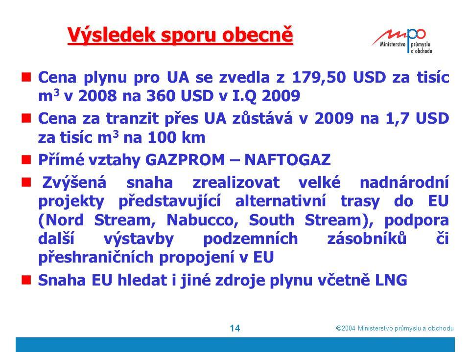  2004  Ministerstvo průmyslu a obchodu 14 Výsledek sporu obecně Cena plynu pro UA se zvedla z 179,50 USD za tisíc m 3 v 2008 na 360 USD v I.Q 2009 Cena za tranzit přes UA zůstává v 2009 na 1,7 USD za tisíc m 3 na 100 km Přímé vztahy GAZPROM – NAFTOGAZ Zvýšená snaha zrealizovat velké nadnárodní projekty představující alternativní trasy do EU (Nord Stream, Nabucco, South Stream), podpora další výstavby podzemních zásobníků či přeshraničních propojení v EU Snaha EU hledat i jiné zdroje plynu včetně LNG
