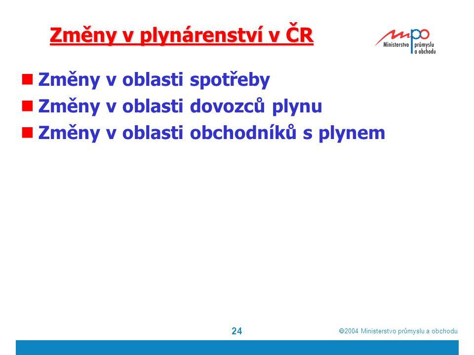 2004  Ministerstvo průmyslu a obchodu 24 Změny v plynárenství v ČR Změny v oblasti spotřeby Změny v oblasti dovozců plynu Změny v oblasti obchodníků s plynem