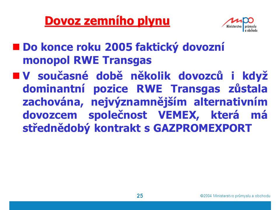  2004  Ministerstvo průmyslu a obchodu 25 Dovoz zemního plynu Do konce roku 2005 faktický dovozní monopol RWE Transgas V současné době několik dovozců i když dominantní pozice RWE Transgas zůstala zachována, nejvýznamnějším alternativním dovozcem společnost VEMEX, která má střednědobý kontrakt s GAZPROMEXPORT
