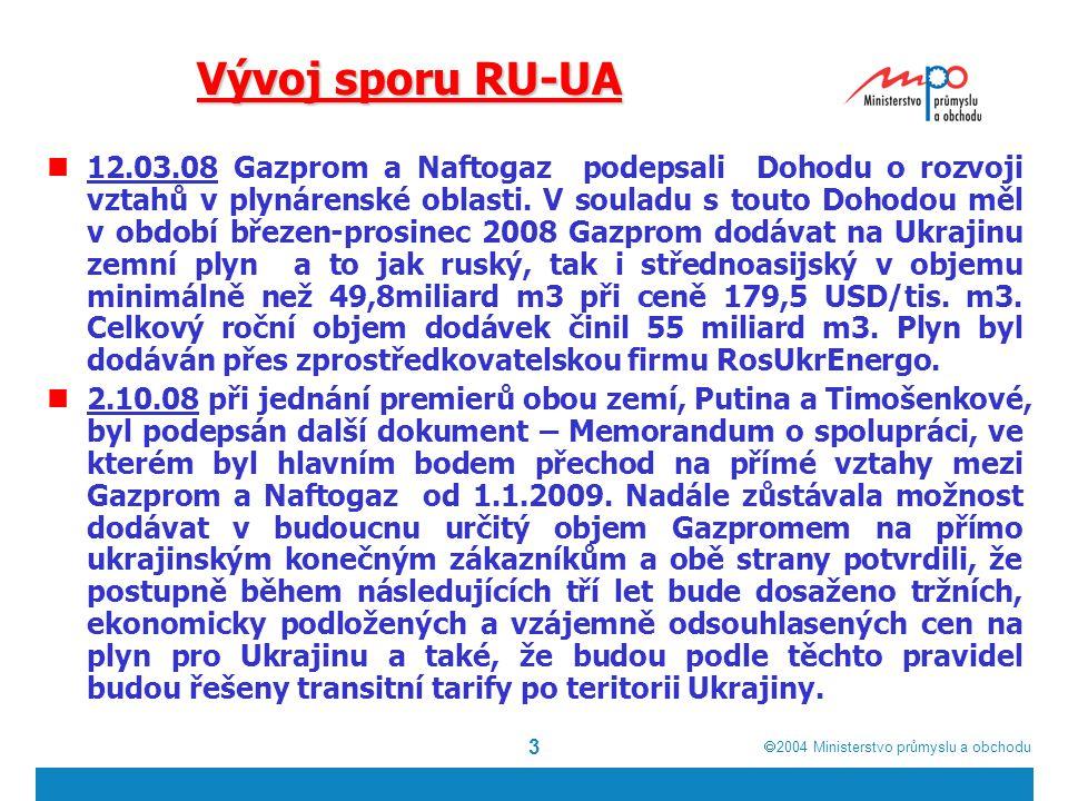  2004  Ministerstvo průmyslu a obchodu 3 Vývoj sporu RU-UA 12.03.08 Gazprom a Naftogaz podepsali Dohodu o rozvoji vztahů v plynárenské oblasti.