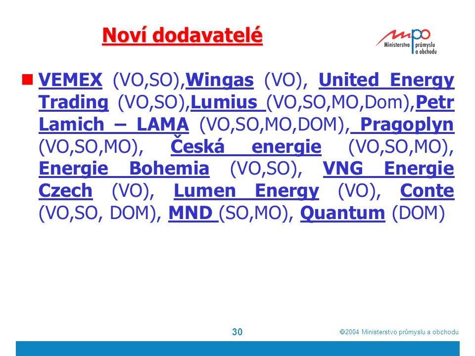  2004  Ministerstvo průmyslu a obchodu 30 Noví dodavatelé VEMEX (VO,SO),Wingas (VO), United Energy Trading (VO,SO),Lumius (VO,SO,MO,Dom),Petr Lamich – LAMA (VO,SO,MO,DOM), Pragoplyn (VO,SO,MO), Česká energie (VO,SO,MO), Energie Bohemia (VO,SO), VNG Energie Czech (VO), Lumen Energy (VO), Conte (VO,SO, DOM), MND (SO,MO), Quantum (DOM)
