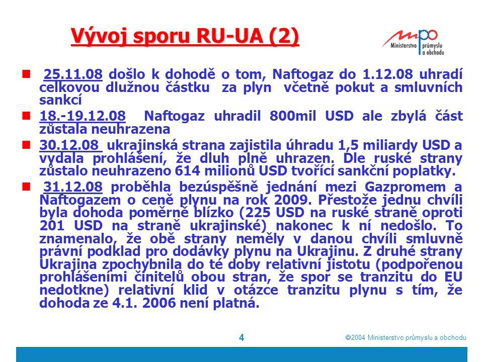  2004  Ministerstvo průmyslu a obchodu 4 Vývoj sporu RU-UA (2) 25.11.08 došlo k dohodě o tom, Naftogaz do 1.12.08 uhradí celkovou dlužnou částku za plyn včetně pokut a smluvních sankcí 18.-19.12.08 Naftogaz uhradil 800mil USD ale zbylá část zůstala neuhrazena 30.12.08 ukrajinská strana zajistila úhradu 1,5 miliardy USD a vydala prohlášení, že dluh plně uhrazen.
