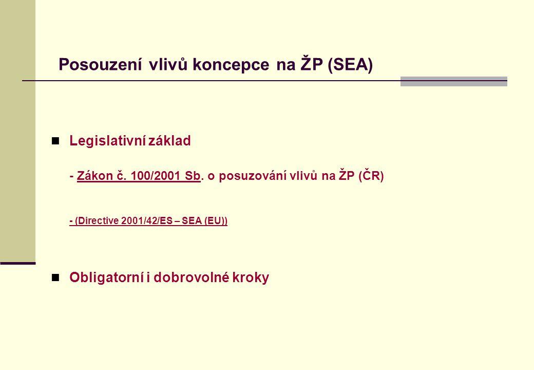 Posouzení vlivů koncepce na ŽP (SEA) Legislativní základ - Zákon č.