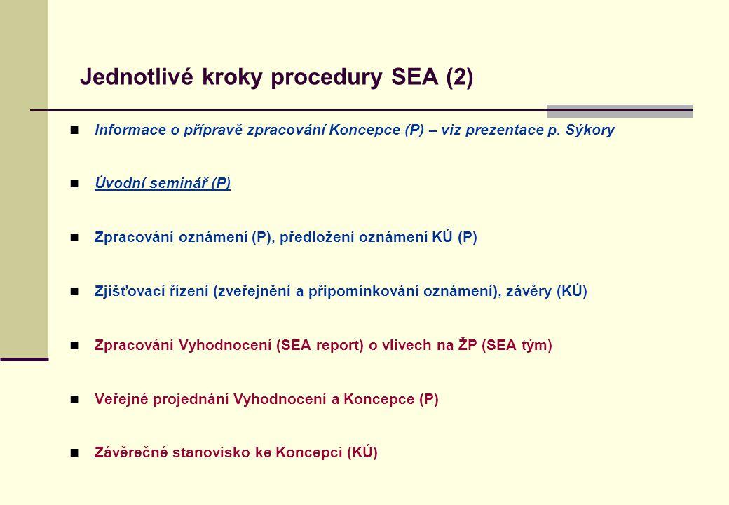 Jednotlivé kroky procedury SEA (2) Informace o přípravě zpracování Koncepce (P) – viz prezentace p.