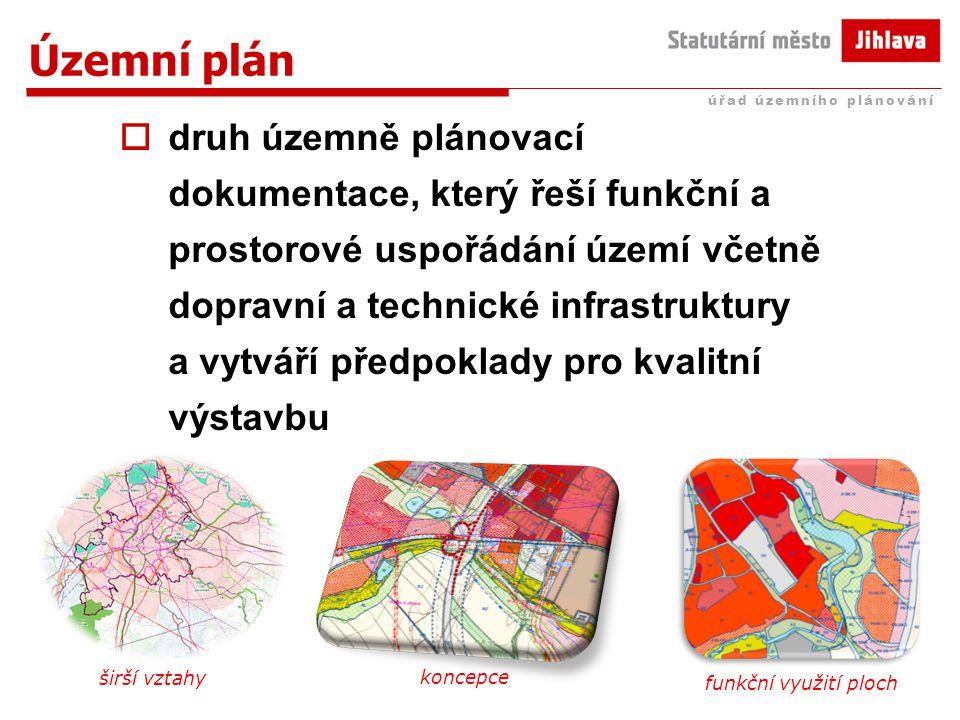 Územní plán  druh územně plánovací dokumentace, který řeší funkční a prostorové uspořádání území včetně dopravní a technické infrastruktury a vytváří