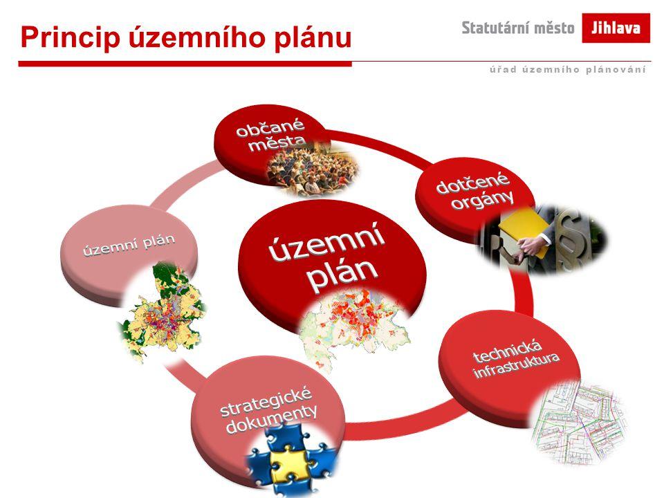 Princip územního plánu úřad územního plánování
