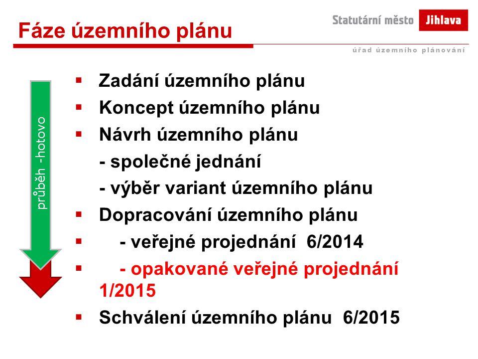  MHD, postery na zastávkách  web  letáky, brožury  noviny, tiskové zprávy  poster na katastrálním úřadu  facebook  videonávody Informační kampaň úřad územního plánování