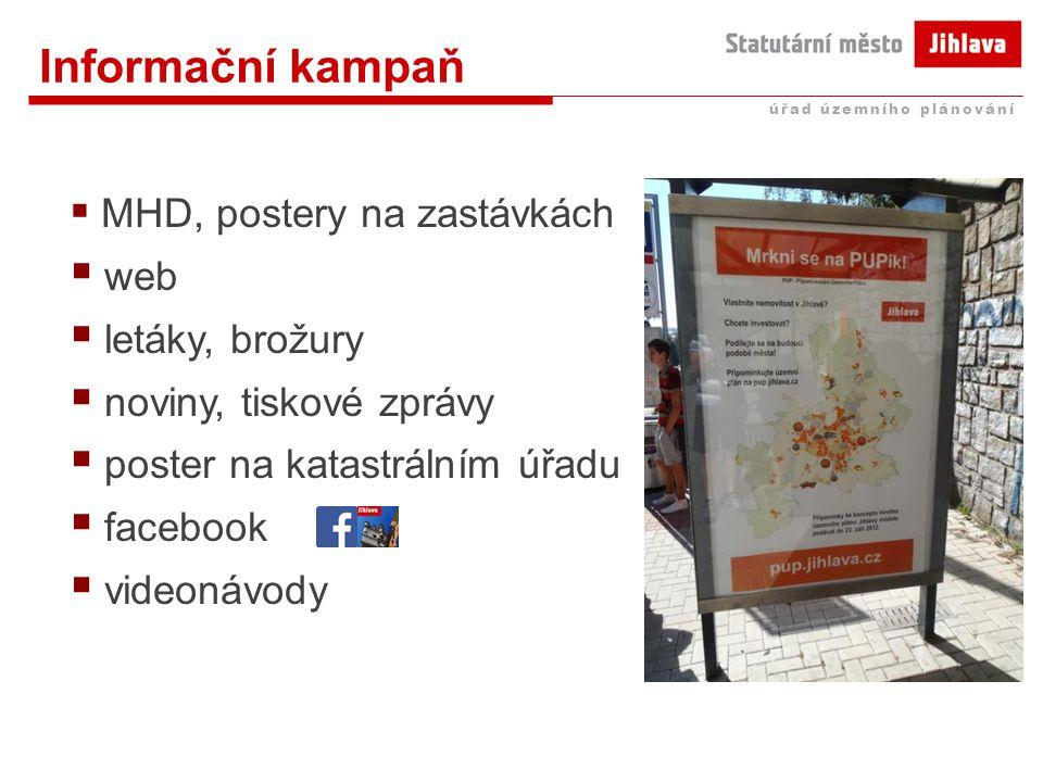  MHD, postery na zastávkách  web  letáky, brožury  noviny, tiskové zprávy  poster na katastrálním úřadu  facebook  videonávody Informační kampa