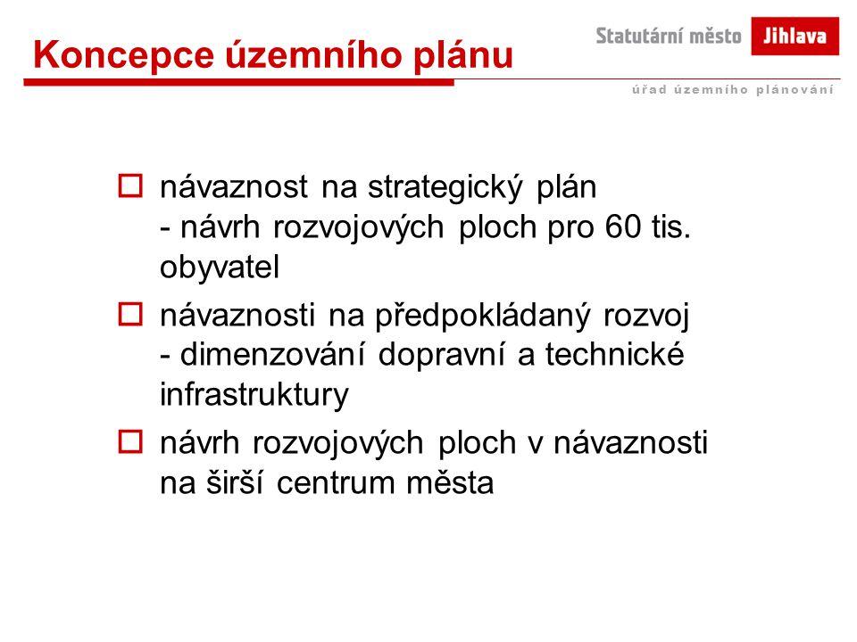  návaznost na strategický plán - návrh rozvojových ploch pro 60 tis. obyvatel  návaznosti na předpokládaný rozvoj - dimenzování dopravní a technické