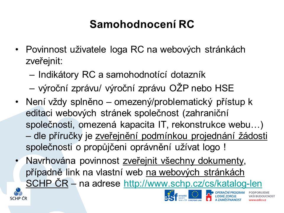 Samohodnocení RC Povinnost uživatele loga RC na webových stránkách zveřejnit: –Indikátory RC a samohodnotící dotazník –výroční zprávu/ výroční zprávu OŽP nebo HSE Není vždy splněno – omezený/problematický přístup k editaci webových stránek společnost (zahraniční společnosti, omezená kapacita IT, rekonstrukce webu…) – dle příručky je zveřejnění podmínkou projednání žádosti společnosti o propůjčeni oprávnění užívat logo .