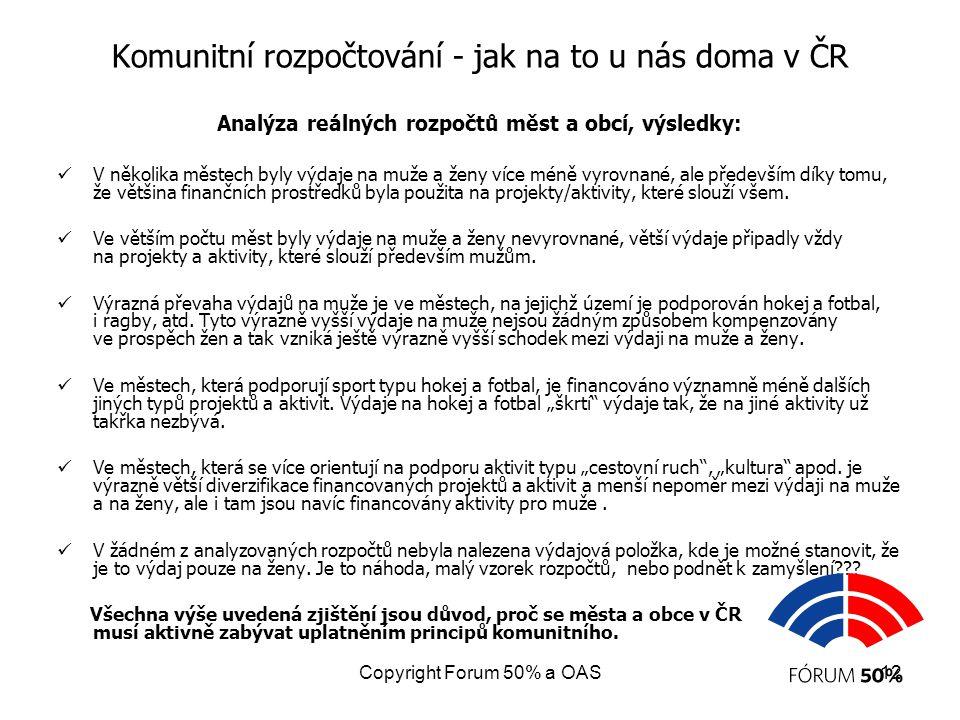 Copyright Forum 50% a OAS12 Komunitní rozpočtování - jak na to u nás doma v ČR Analýza reálných rozpočtů měst a obcí, výsledky: V několika městech byly výdaje na muže a ženy více méně vyrovnané, ale především díky tomu, že většina finančních prostředků byla použita na projekty/aktivity, které slouží všem.
