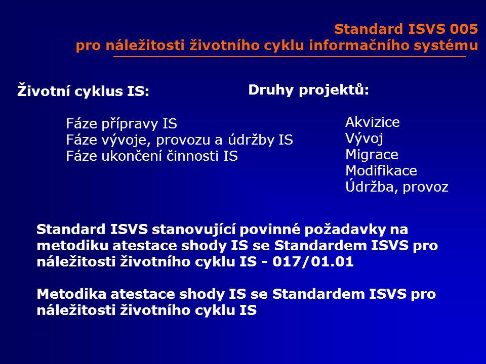 Standard ISVS 005 pro náležitosti životního cyklu informačního systému Životní cyklus IS: Fáze přípravy IS Fáze vývoje, provozu a údržby IS Fáze ukončení činnosti IS Druhy projektů: Akvizice Vývoj Migrace Modifikace Údržba, provoz Standard ISVS stanovující povinné požadavky na metodiku atestace shody IS se Standardem ISVS pro náležitosti životního cyklu IS - 017/01.01 Metodika atestace shody IS se Standardem ISVS pro náležitosti životního cyklu IS