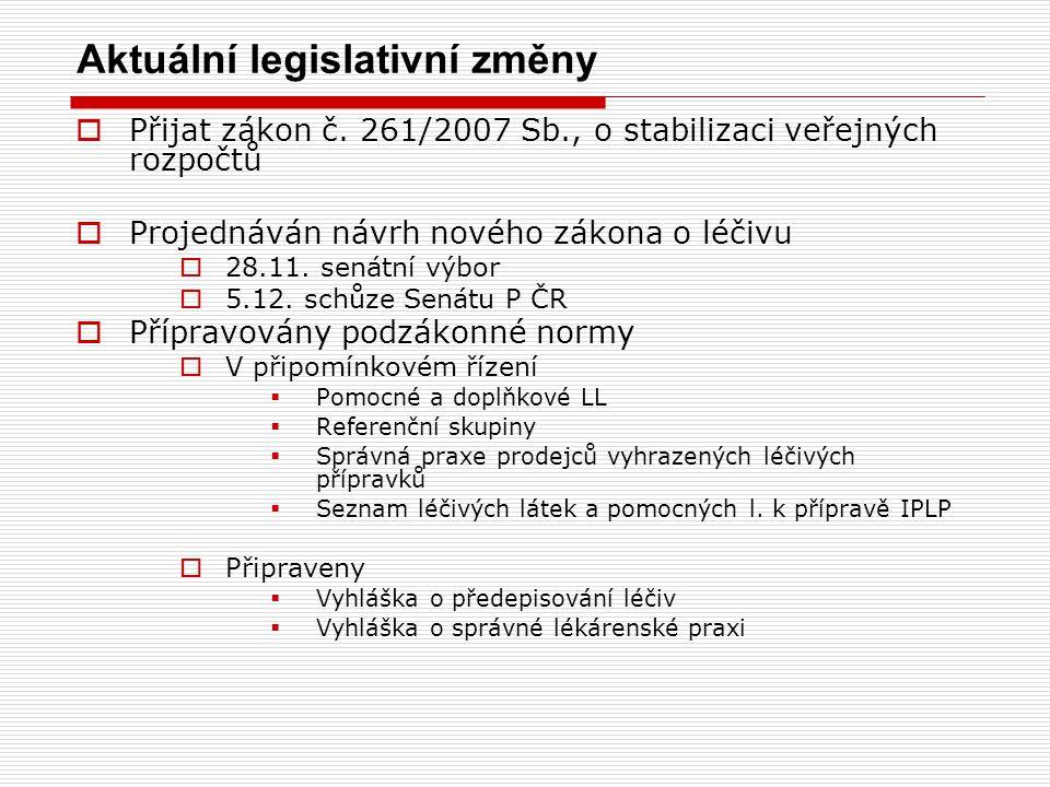 Aktuální legislativní změny  Přijat zákon č. 261/2007 Sb., o stabilizaci veřejných rozpočtů  Projednáván návrh nového zákona o léčivu  28.11. senát