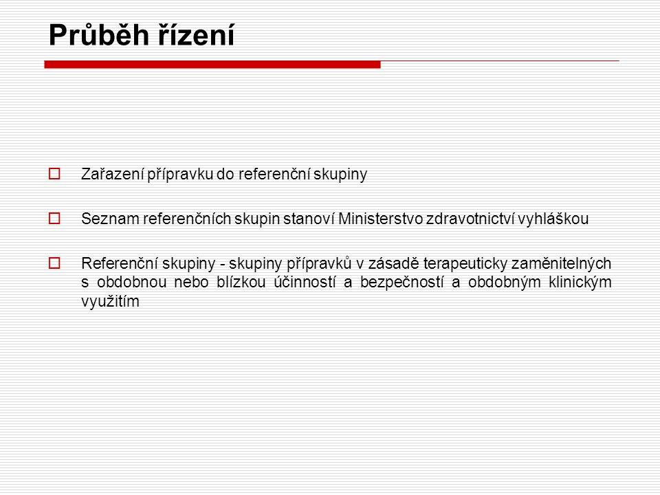 Průběh řízení  Zařazení přípravku do referenční skupiny  Seznam referenčních skupin stanoví Ministerstvo zdravotnictví vyhláškou  Referenční skupin