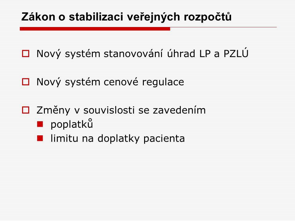 Zákon o stabilizaci veřejných rozpočtů  Nový systém stanovování úhrad LP a PZLÚ  Nový systém cenové regulace  Změny v souvislosti se zavedením popl
