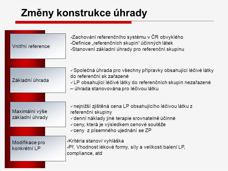 Správní žaloba Žaloba proti rozhodnutí o odvolání k soudu ve správním soudnictví  Nutnost využít řádné opravné prostředky (odvolání)  Lhůta pro podání žaloby - 2 měsíce od oznámení rozhodnutí o odvolání  Žaloba se podává u Městského soudu v Praze  Žalovaný správní orgán - Ministerstvo zdravotnictví  Lze žádat zrušení nejen napadeného rozhodnutí, ale i rozhodnutí orgánu 1.